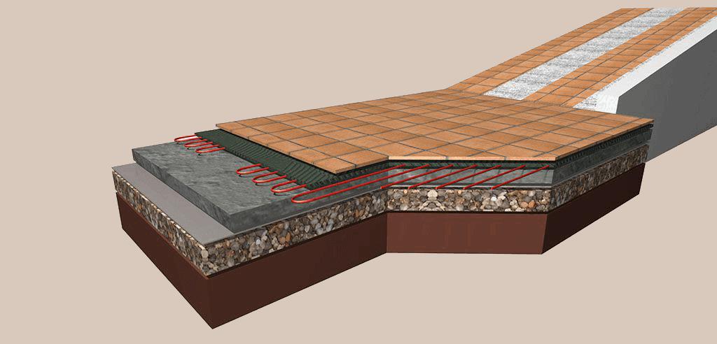 zunanje talno ogrevanje keramika