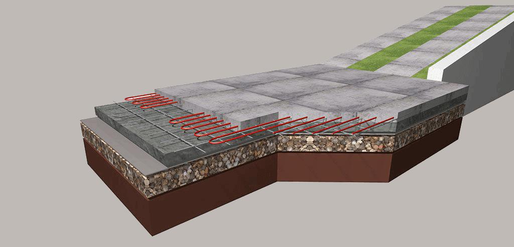 zunanje talno ogrevanje beton